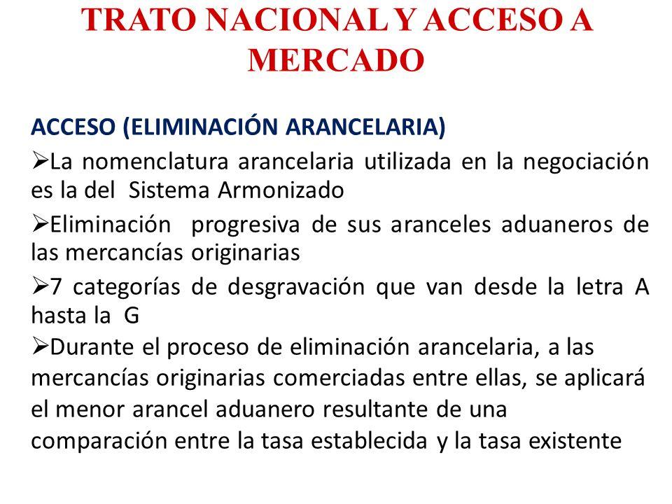 ACCESO (ELIMINACIÓN ARANCELARIA) La nomenclatura arancelaria utilizada en la negociación es la del Sistema Armonizado Eliminación progresiva de sus ar