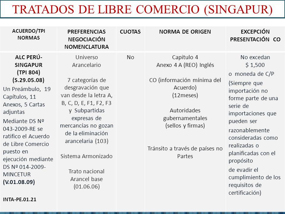 ACUERDO/TPI NORMAS PREFERENCIAS NEGOCIACIÓN NOMENCLATURA CUOTASNORMA DE ORIGENEXCEPCIÓN PRESENTACIÓN CO ALC PERÚ- SINGAPUR (TPI 804) (S.29.05.08) Un P