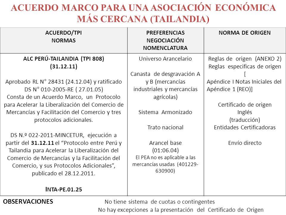 ACUERDO/TPI NORMAS PREFERENCIAS NEGOCIACIÓN NOMENCLATURA NORMA DE ORIGEN ALC PERÚ-TAILANDIA (TPI 808) (31.12.11) Aprobado RL N° 28431 (24.12.04) y rat