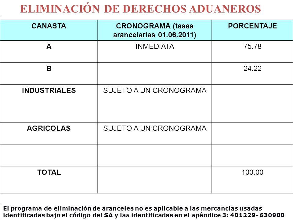 Eco. Nicasio Arriola Nuñez ELIMINACIÓN DE DERECHOS ADUANEROS Eco. Nicasio Arriola Nuñez CANASTACRONOGRAMA (tasas arancelarias 01.06.2011) PORCENTAJE A