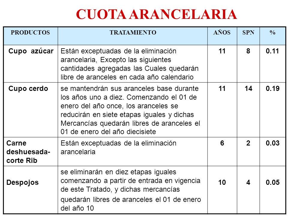 CUOTA ARANCELARIA PRODUCTOSTRATAMIENTOAÑOSSPN% Cupo azúcarEstán exceptuadas de la eliminación arancelaria, Excepto las siguientes cantidades agregadas