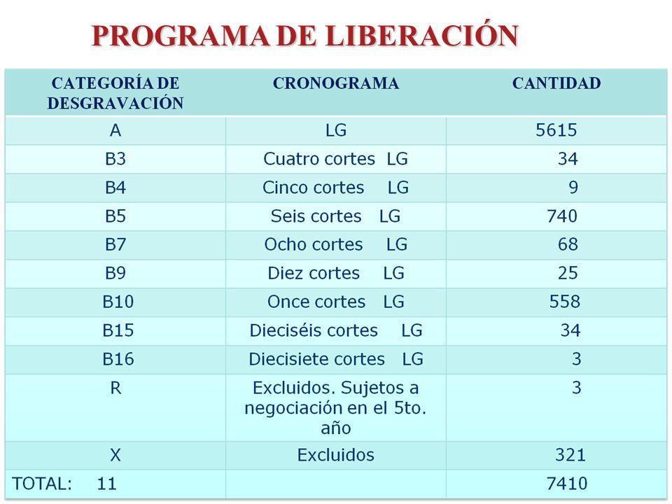 PROGRAMA DE LIBERACIÓN PROGRAMA DE LIBERACIÓN