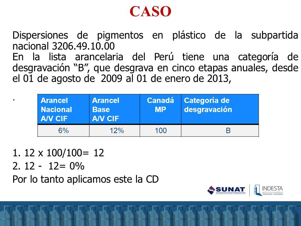 CASO Dispersiones de pigmentos en plástico de la subpartida nacional 3206.49.10.00 En la lista arancelaria del Perú tiene una categoría de desgravació