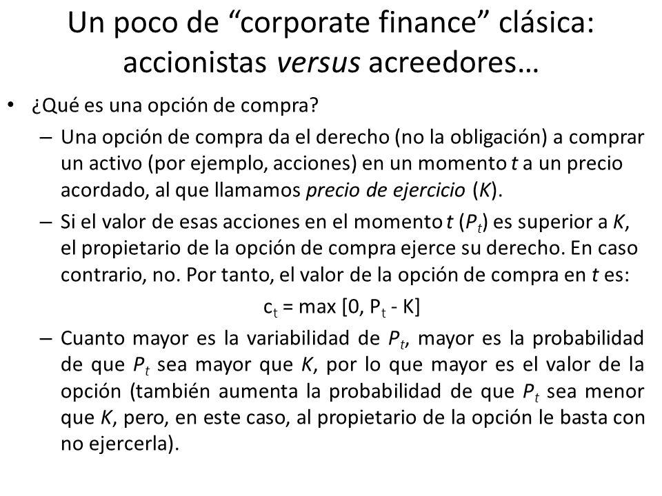 Un poco de corporate finance clásica: accionistas versus acreedores… ¿Qué es una opción de compra? – Una opción de compra da el derecho (no la obligac