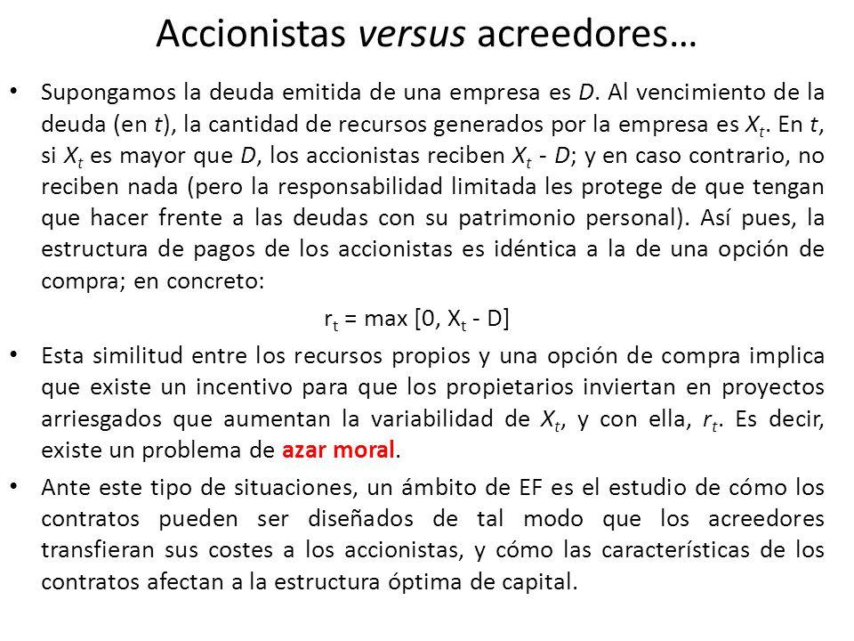 Accionistas versus acreedores… Supongamos la deuda emitida de una empresa es D. Al vencimiento de la deuda (en t), la cantidad de recursos generados p