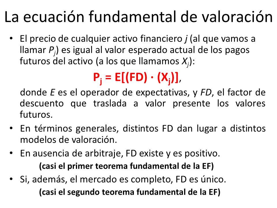La ecuación fundamental de valoración El precio de cualquier activo financiero j (al que vamos a llamar P j ) es igual al valor esperado actual de los