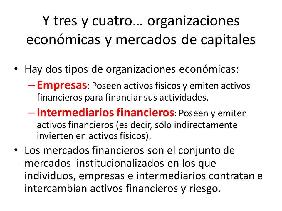 Y tres y cuatro… organizaciones económicas y mercados de capitales Hay dos tipos de organizaciones económicas: – Empresas : Poseen activos físicos y e