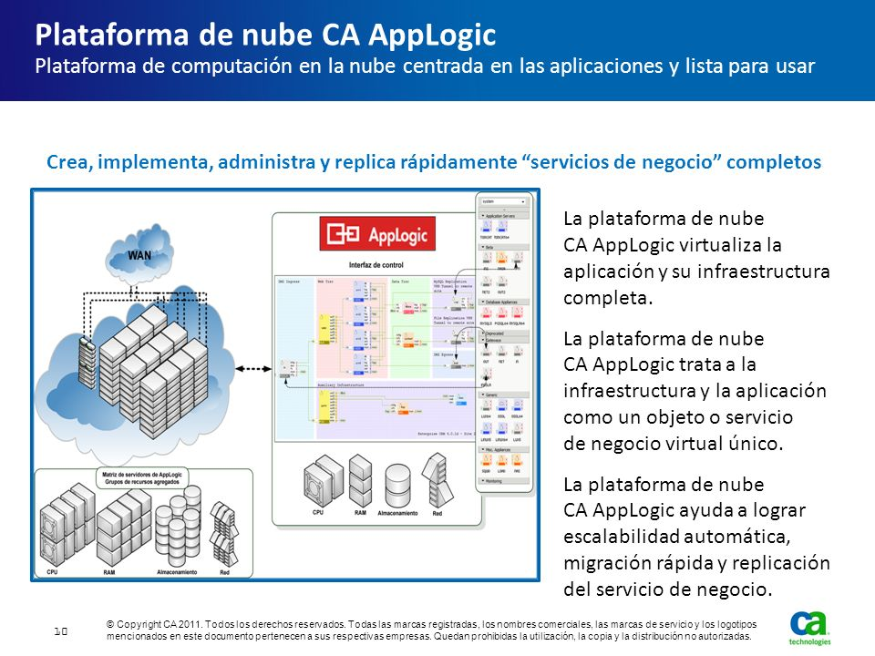 Plataforma de nube CA AppLogic Plataforma de computación en la nube centrada en las aplicaciones y lista para usar La plataforma de nube CA AppLogic v
