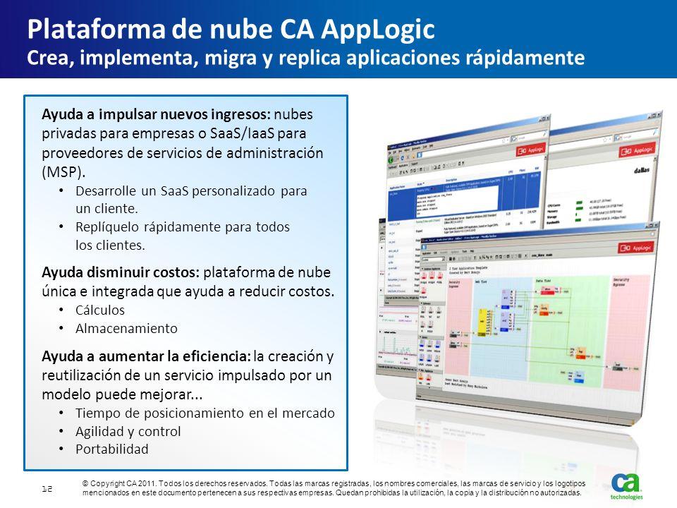 Plataforma de nube CA AppLogic Crea, implementa, migra y replica aplicaciones rápidamente Ayuda a impulsar nuevos ingresos: nubes privadas para empres