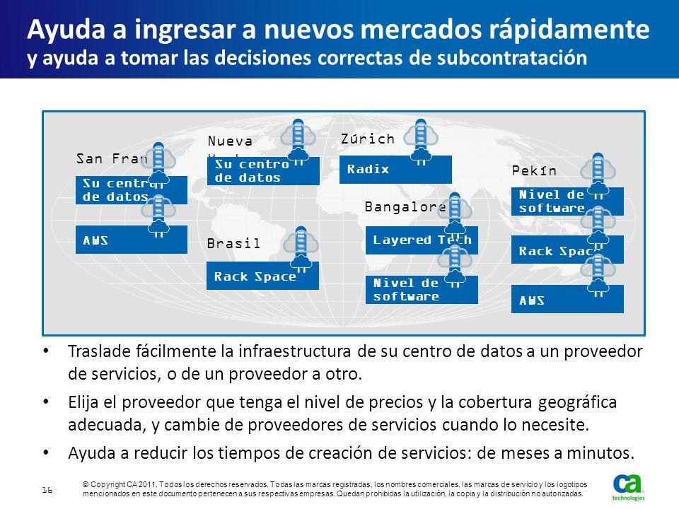 Ayuda a ingresar a nuevos mercados rápidamente y ayuda a tomar las decisiones correctas de subcontratación Traslade fácilmente la infraestructura de s