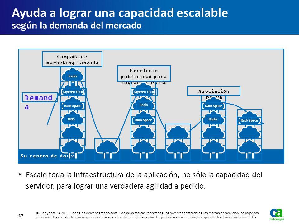 Ayuda a lograr una capacidad escalable según la demanda del mercado Escale toda la infraestructura de la aplicación, no sólo la capacidad del servidor