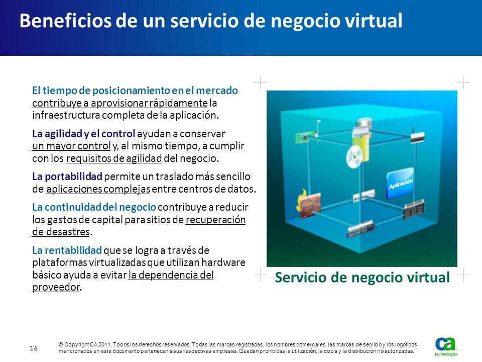 Beneficios de un servicio de negocio virtual El tiempo de posicionamiento en el mercado contribuye a aprovisionar rápidamente la infraestructura compl