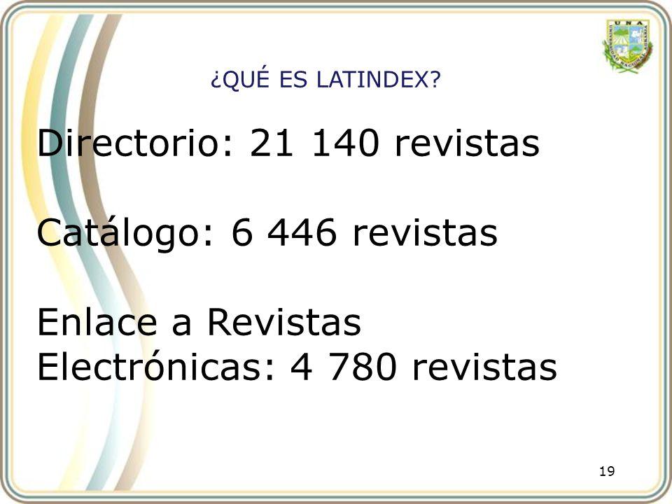 19 ¿QUÉ ES LATINDEX? Directorio: 21 140 revistas Catálogo: 6 446 revistas Enlace a Revistas Electrónicas: 4 780 revistas