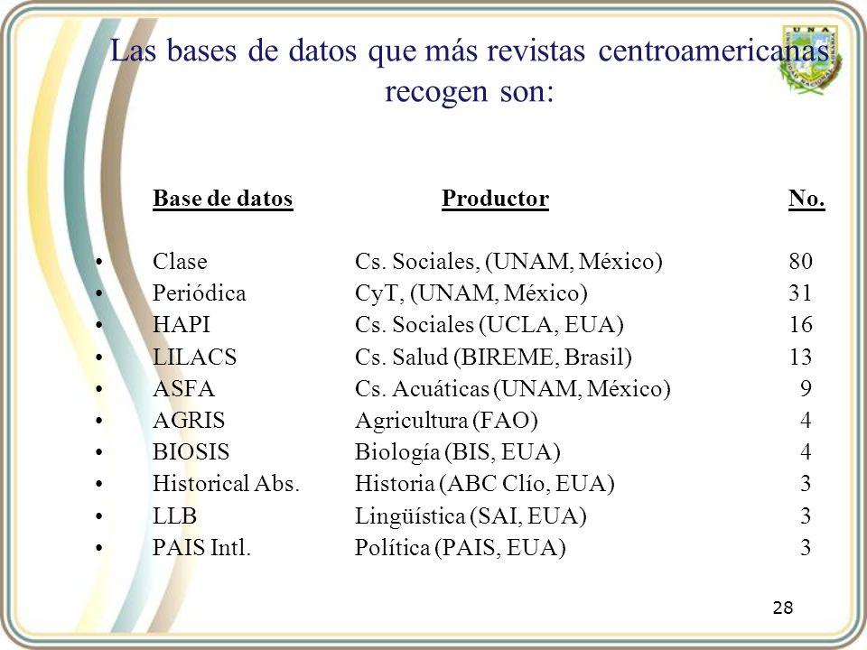 Las bases de datos que más revistas centroamericanas recogen son: Base de datosProductorNo. Clase Cs. Sociales, (UNAM, México) 80 Periódica CyT, (UNAM