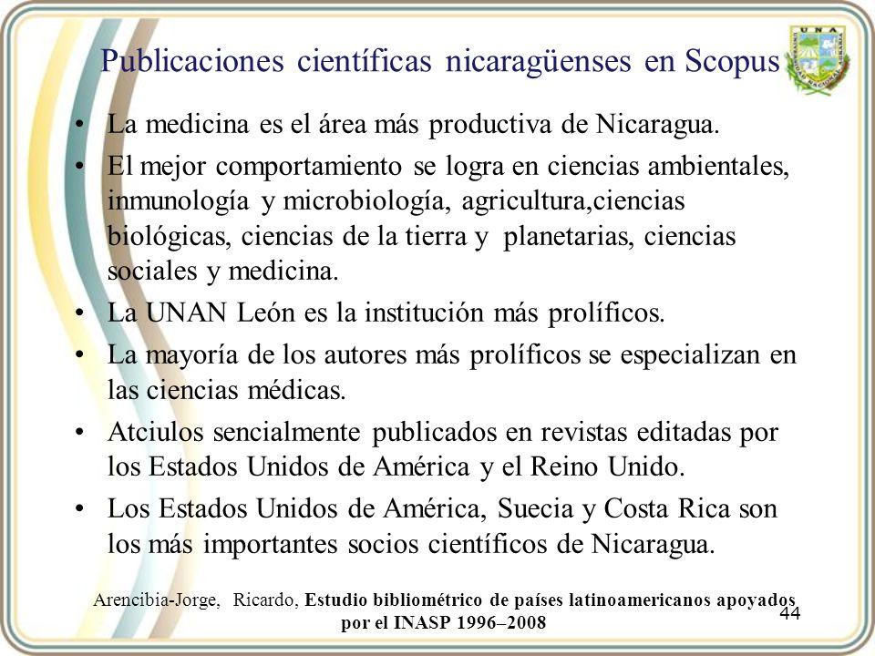 La medicina es el área más productiva de Nicaragua. El mejor comportamiento se logra en ciencias ambientales, inmunología y microbiología, agricultura