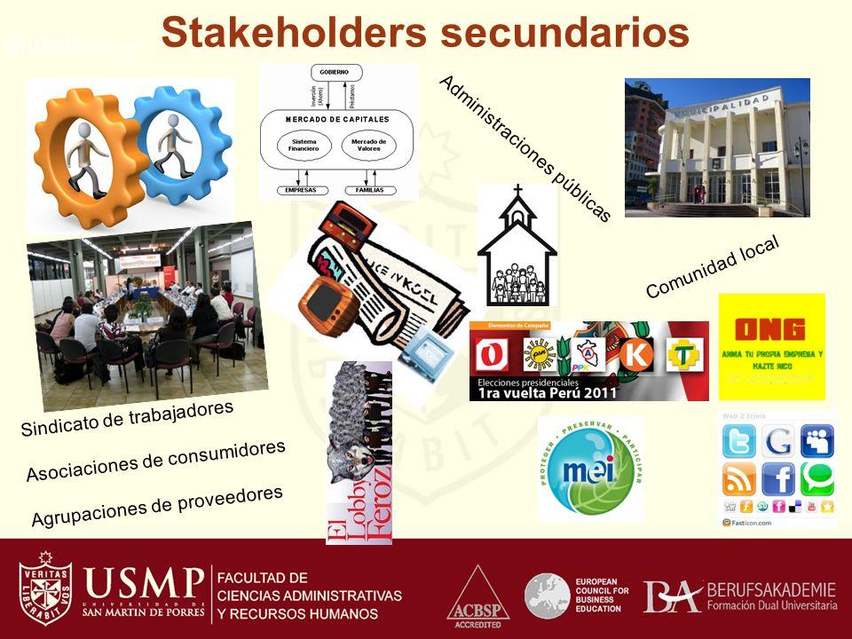 Stakeholders secundarios Sindicato de trabajadores Asociaciones de consumidores Agrupaciones de proveedores Administraciones públicas Comunidad local