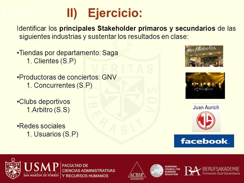 II) Ejercicio: Identificar los principales Stakeholder primaros y secundarios de las siguientes industrias y sustentar los resultados en clase: Tiendas por departamento: Saga 1.