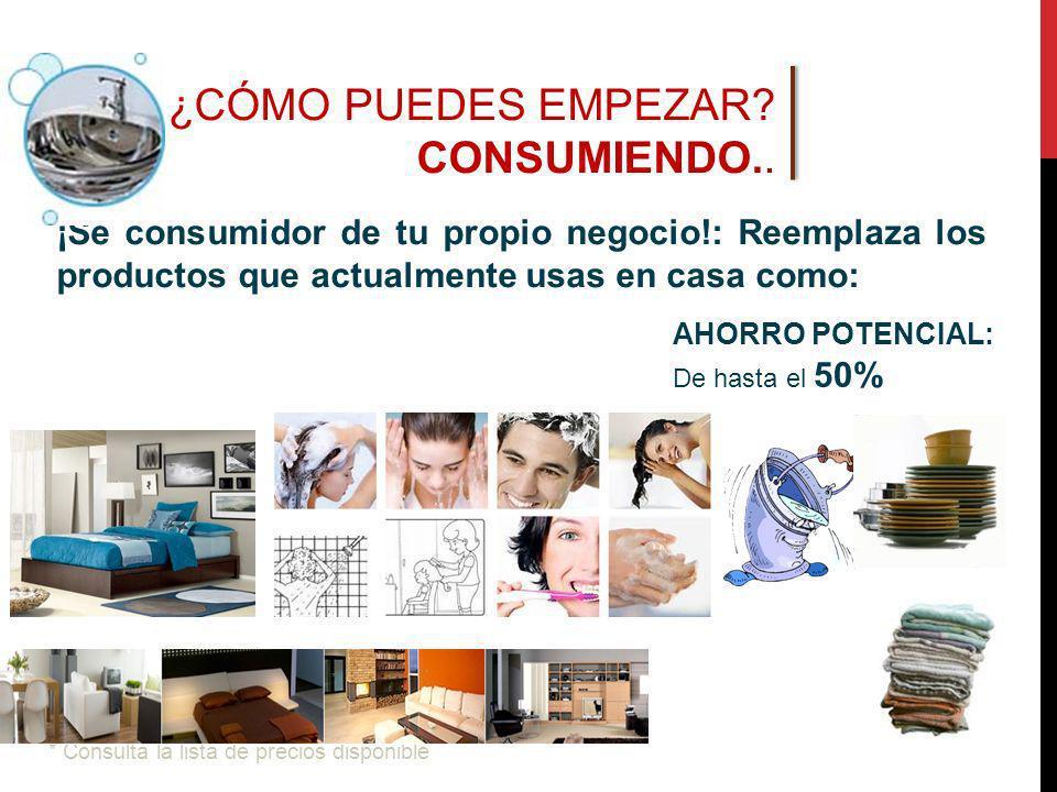 ¡Sé consumidor de tu propio negocio!: Reemplaza los productos que actualmente usas en casa como: ¿CÓMO PUEDES EMPEZAR.