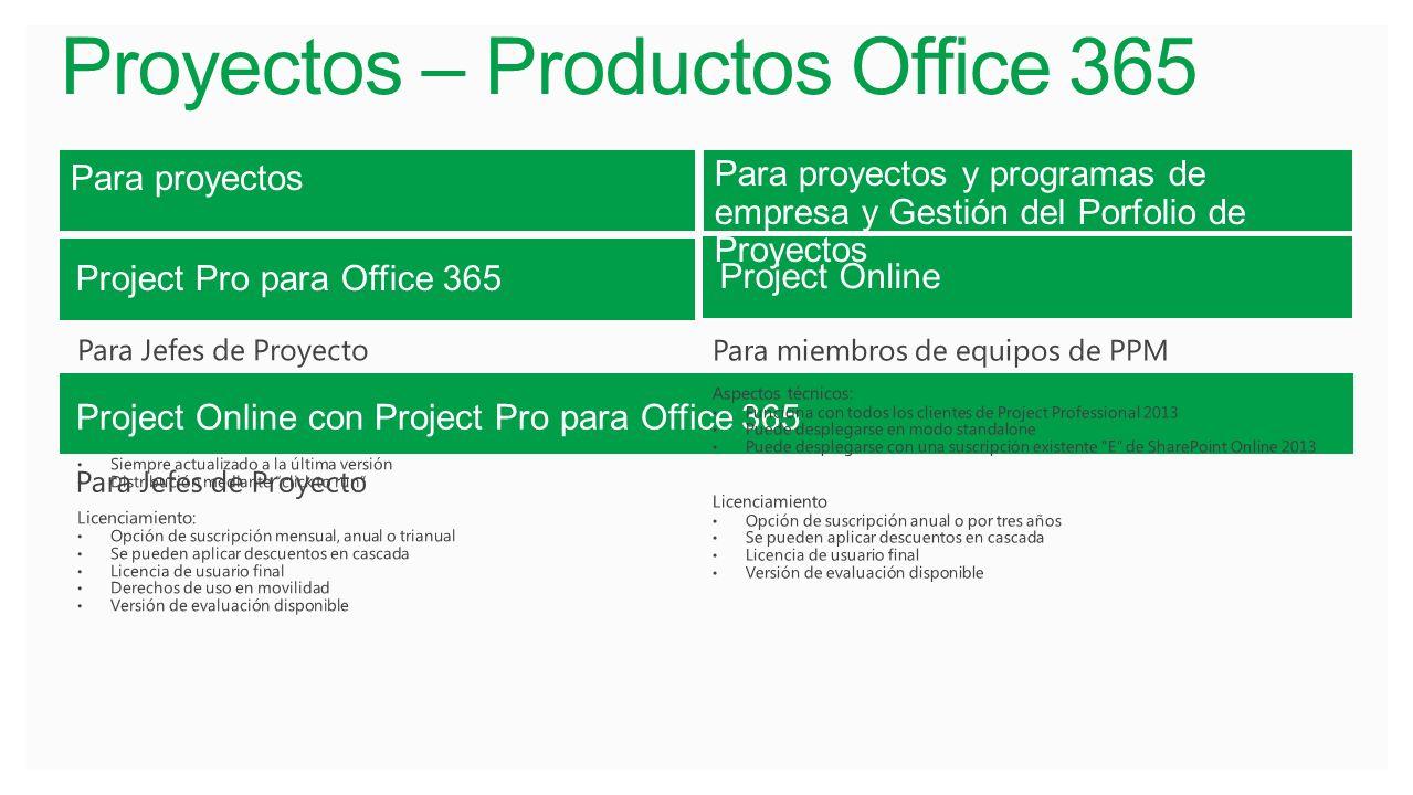 Proyectos – Productos Office 365 Para Jefes de Proyecto Aspectos técnicos: Es un cliente con todas las funcionalidades Funciona con Project Server, Sh