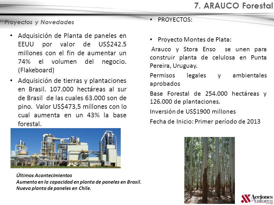 7. ARAUCO Forestal Proyectos y Novedades Adquisición de Planta de paneles en EEUU por valor de US$242.5 millones con el fin de aumentar un 74% el volu