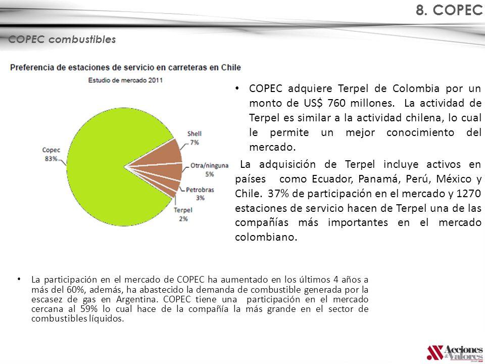 8. COPEC COPEC combustibles La participación en el mercado de COPEC ha aumentado en los últimos 4 años a más del 60%, además, ha abastecido la demanda