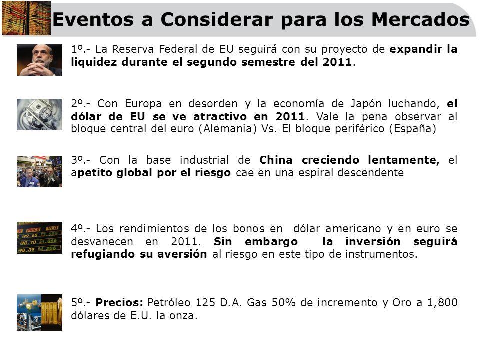 Eventos a Considerar para los Mercados 1º.- La Reserva Federal de EU seguirá con su proyecto de expandir la liquidez durante el segundo semestre del 2011.