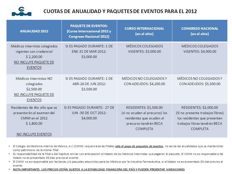 ANUALIDAD 2012 PAQUETE DE EVENTOS: (Curso Internacional 2012 y Congreso Nacional 2012) CURSO INTERNACIONAL (en el sitio) CONGRESO NACIONAL (en el sitio) Médicos Internista colegiados vigentes con credencial $ 2,200.00 NO INCLUYE PAQUETE DE EVENTOS SI ES PAGADO DURANTE: 1 DE ENE-31 DE MAR 2012: $3,000.00 MÉDICOS COLEGIADOS VIGENTES: $3,000.00 MÉDICOS COLEGIADOS VIGENTES: $4,000.00 Médicos Internistas NO colegiados $2,500.00 NO INCLUYE PAQUETE DE EVENTOS SI ES PAGADO DURANTE: 1 DE ABR-26 DE JUN 2012: $3,500.00 MÉDICOS NO COLEGIADOS Y CON ADEUDOS: $4,200.00 MÉDICOS NO COLEGIADOS Y CON ADEUDOS: $5,500.00 Residentes de 4to año que se presentarán al examen del CMMI en el 2012 $ 1,800.00 NO INCLUYE EVENTOS SI ES PAGADO DURANTE: 27 DE JUN -30 DE OCT 2012: $4,000.00 RESIDENTES: $1,500.00 (si no acuden al precurso) los residentes que acudan al precurso tendrán BECA COMPLETA RESIDENTES: $2,000.00 (Si no presenta trabajos libres) los residentes que presenten trabajos libres tendrán BECA COMPLETA El Colegio de Medicina Interna de México, A.C (CMIM) requerirá de las Filiales sólo el pago de paquetes de eventos, no así de las anualidades que se mantendrán como patrimonio de la misma Filial Es responsabilidad de la Filial o del Capítulo enviar con anticipación el listado de los Médicos Internistas que pagaron el paquete.