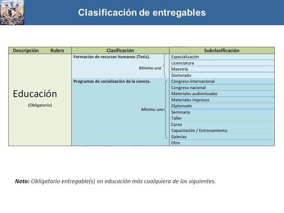Clasificación de entregables Nota: Obligatorio entregable(s) en educación más cualquiera de los siguientes.