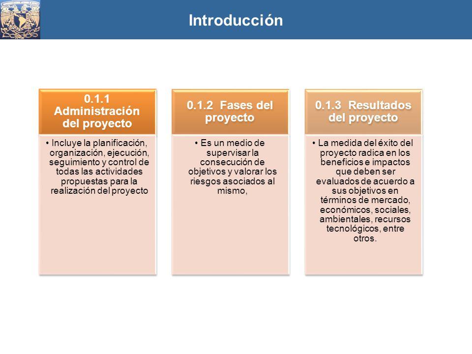 Introducción 0.1.1 Administración del proyecto Incluye la planificación, organización, ejecución, seguimiento y control de todas las actividades propu