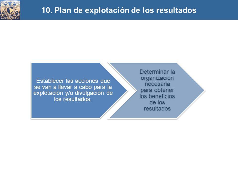 10. Plan de explotación de los resultados Establecer las acciones que se van a llevar a cabo para la explotación y/o divulgación de los resultados. De