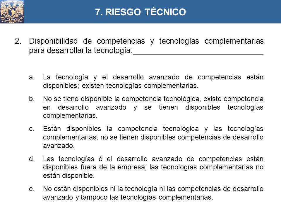 2.Disponibilidad de competencias y tecnologías complementarias para desarrollar la tecnología:______________________________ a.La tecnología y el desa