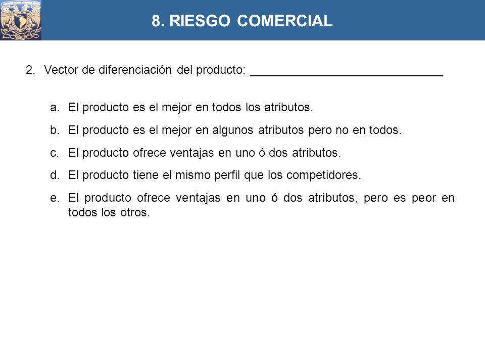 2.Vector de diferenciación del producto: _____________________________ a.El producto es el mejor en todos los atributos. b.El producto es el mejor en