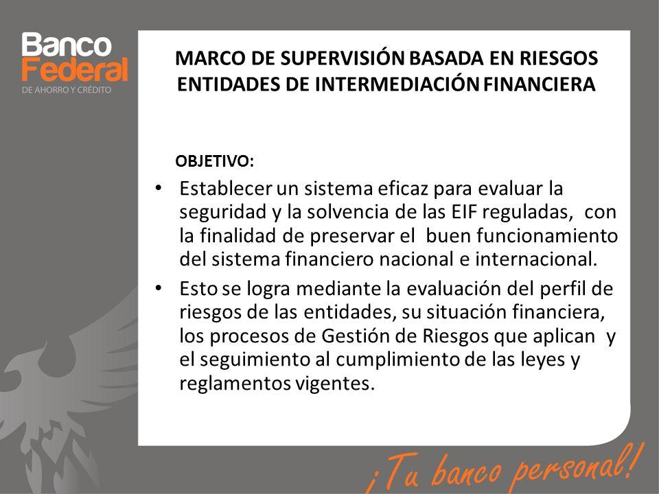 MARCO DE SUPERVISIÓN BASADA EN RIESGOS ENTIDADES DE INTERMEDIACIÓN FINANCIERA OBJETIVO: Establecer un sistema eficaz para evaluar la seguridad y la so