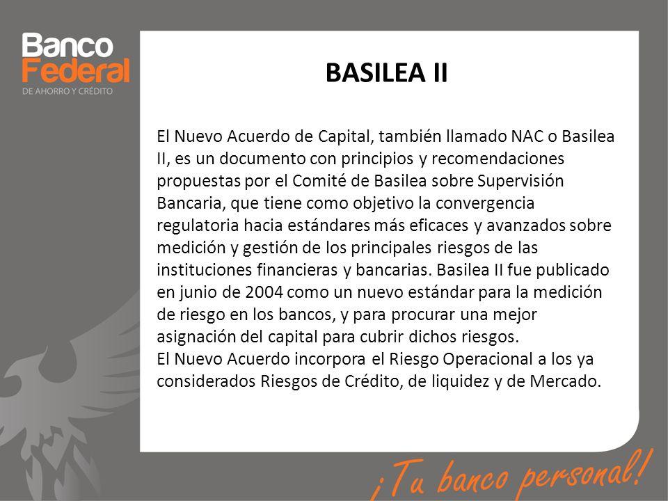 BASILEA II El Nuevo Acuerdo de Capital, también llamado NAC o Basilea II, es un documento con principios y recomendaciones propuestas por el Comité de