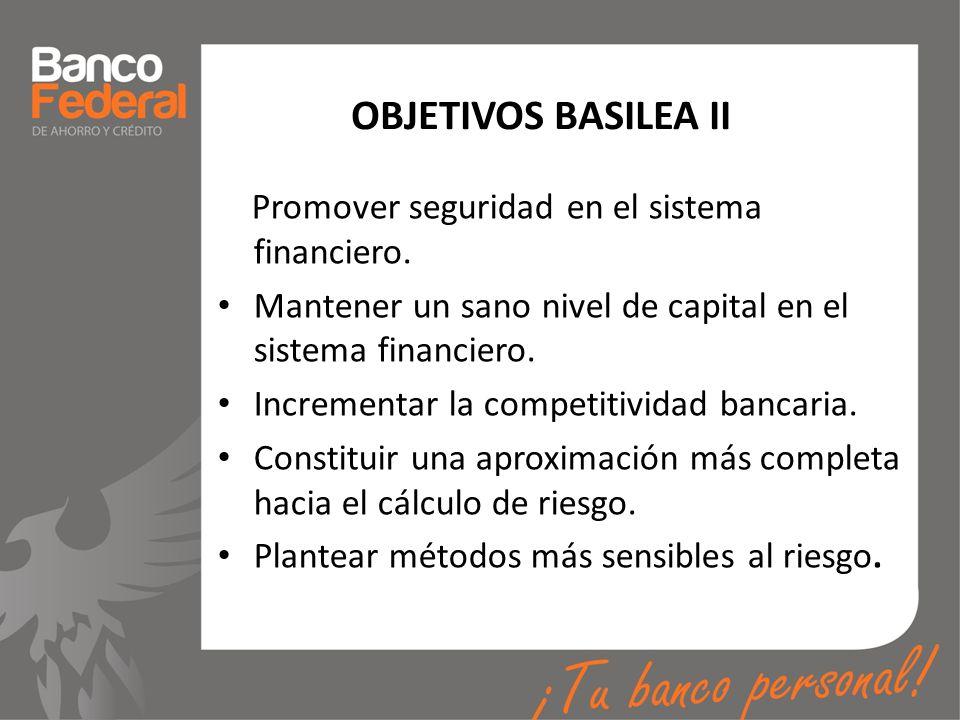 OBJETIVOS BASILEA II Promover seguridad en el sistema financiero. Mantener un sano nivel de capital en el sistema financiero. Incrementar la competiti