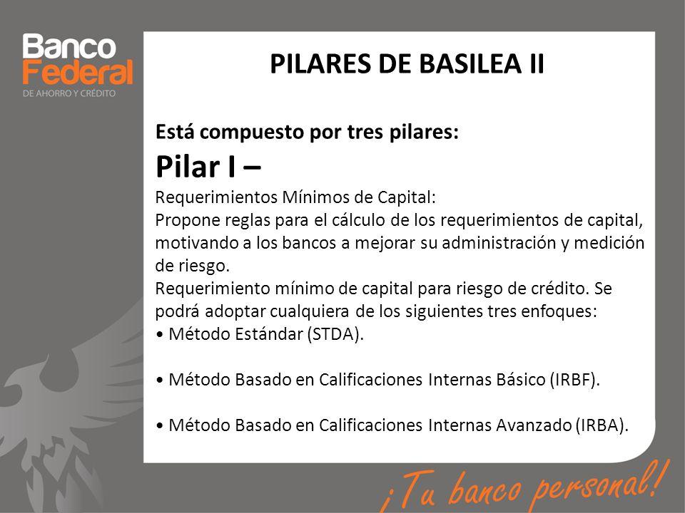 PILARES DE BASILEA II Está compuesto por tres pilares: Pilar I – Requerimientos Mínimos de Capital: Propone reglas para el cálculo de los requerimient