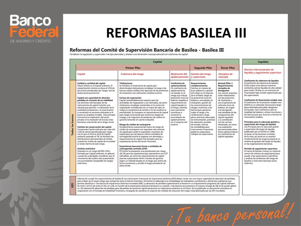 REFORMAS BASILEA III