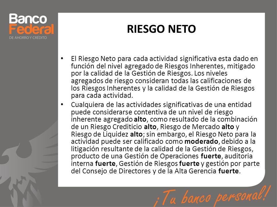 RIESGO NETO El Riesgo Neto para cada actividad significativa esta dado en función del nivel agregado de Riesgos Inherentes, mitigado por la calidad de