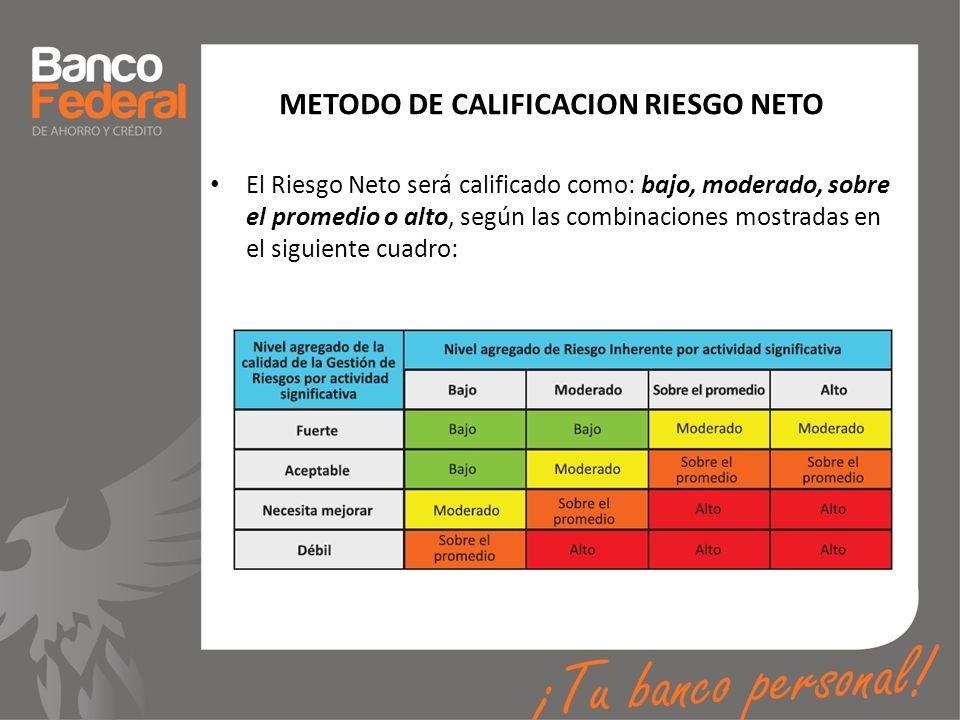 METODO DE CALIFICACION RIESGO NETO El Riesgo Neto será calificado como: bajo, moderado, sobre el promedio o alto, según las combinaciones mostradas en