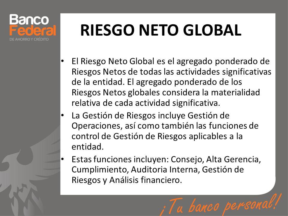 RIESGO NETO GLOBAL El Riesgo Neto Global es el agregado ponderado de Riesgos Netos de todas las actividades significativas de la entidad. El agregado