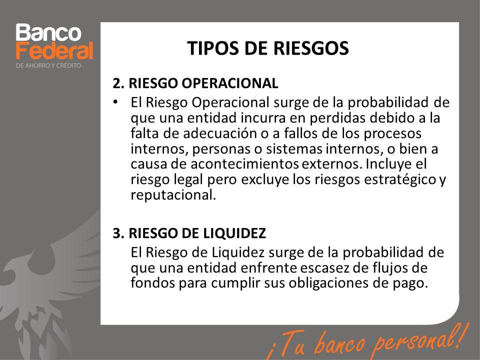 TIPOS DE RIESGOS 2. RIESGO OPERACIONAL El Riesgo Operacional surge de la probabilidad de que una entidad incurra en perdidas debido a la falta de adec