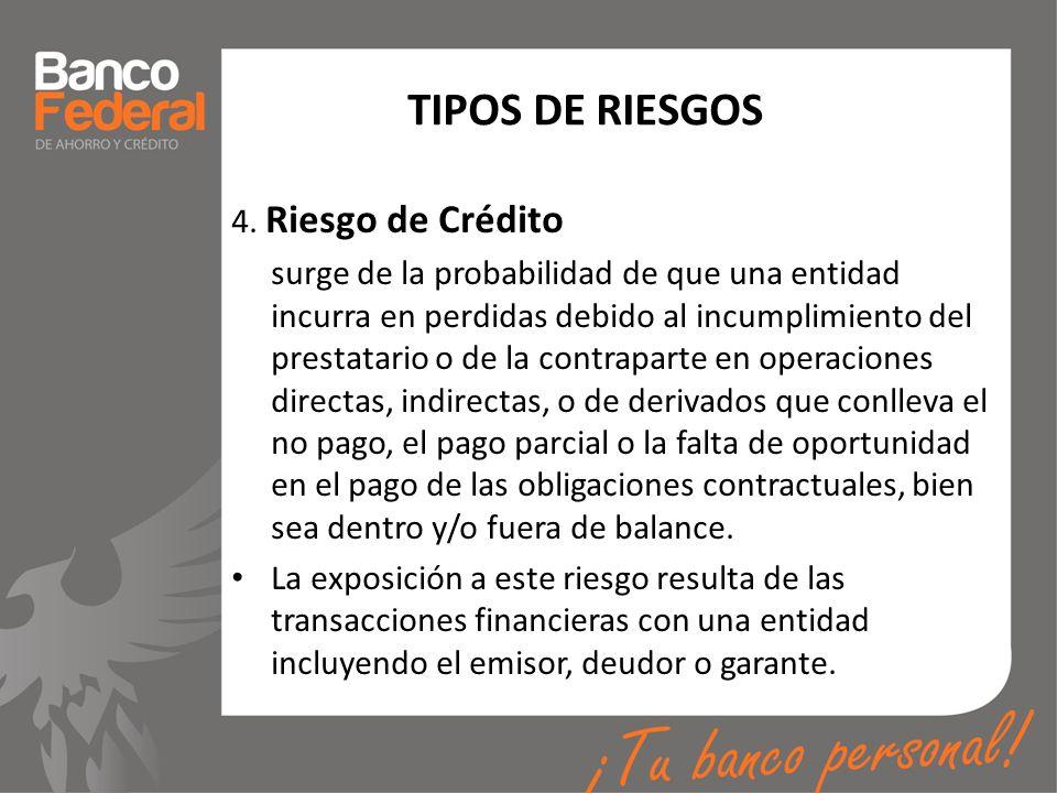 TIPOS DE RIESGOS 4. Riesgo de Crédito surge de la probabilidad de que una entidad incurra en perdidas debido al incumplimiento del prestatario o de la