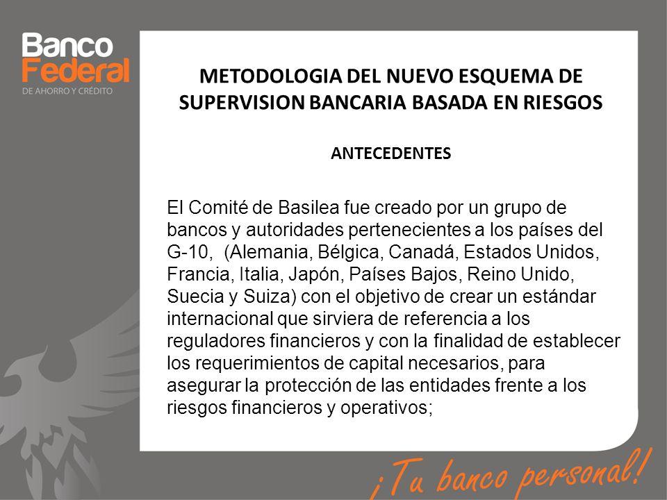 METODOLOGIA DEL NUEVO ESQUEMA DE SUPERVISION BANCARIA BASADA EN RIESGOS ANTECEDENTES El Comité de Basilea fue creado por un grupo de bancos y autorida