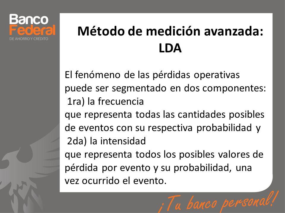 Método de medición avanzada: LDA El fenómeno de las pérdidas operativas puede ser segmentado en dos componentes: 1ra) la frecuencia que representa tod