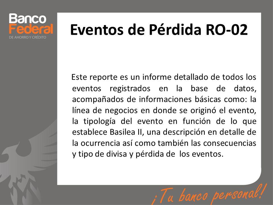 Eventos de Pérdida RO-02 Este reporte es un informe detallado de todos los eventos registrados en la base de datos, acompañados de informaciones básic