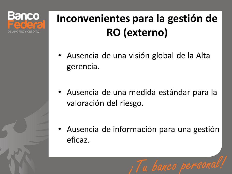 Inconvenientes para la gestión de RO (externo) Ausencia de una visión global de la Alta gerencia. Ausencia de una medida estándar para la valoración d