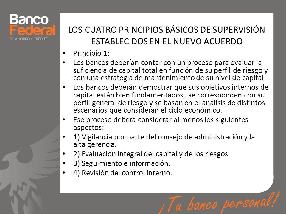 LOS CUATRO PRINCIPIOS BÁSICOS DE SUPERVISIÓN ESTABLECIDOS EN EL NUEVO ACUERDO Principio 1: Los bancos deberían contar con un proceso para evaluar la s