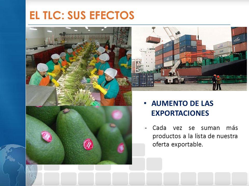EL TLC: SUS EFECTOS _________________________________________________________________ AUMENTO DE LAS EXPORTACIONES -Cada vez se suman más productos a la lista de nuestra oferta exportable.