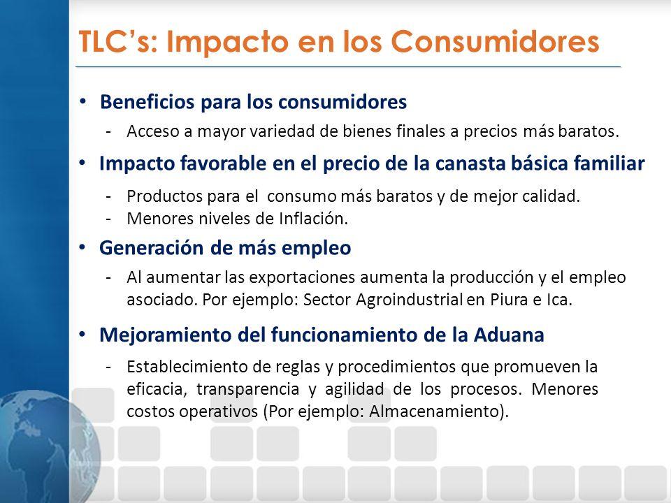 TLCs: Impacto en los Consumidores Beneficios para los consumidores -Acceso a mayor variedad de bienes finales a precios más baratos.