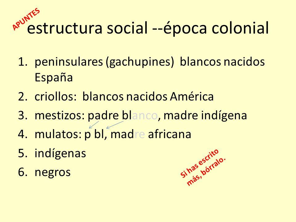 estructura social --época colonial 1.peninsulares (gachupines) blancos nacidos España 2.criollos: blancos nacidos América 3.mestizos: padre blanco, ma